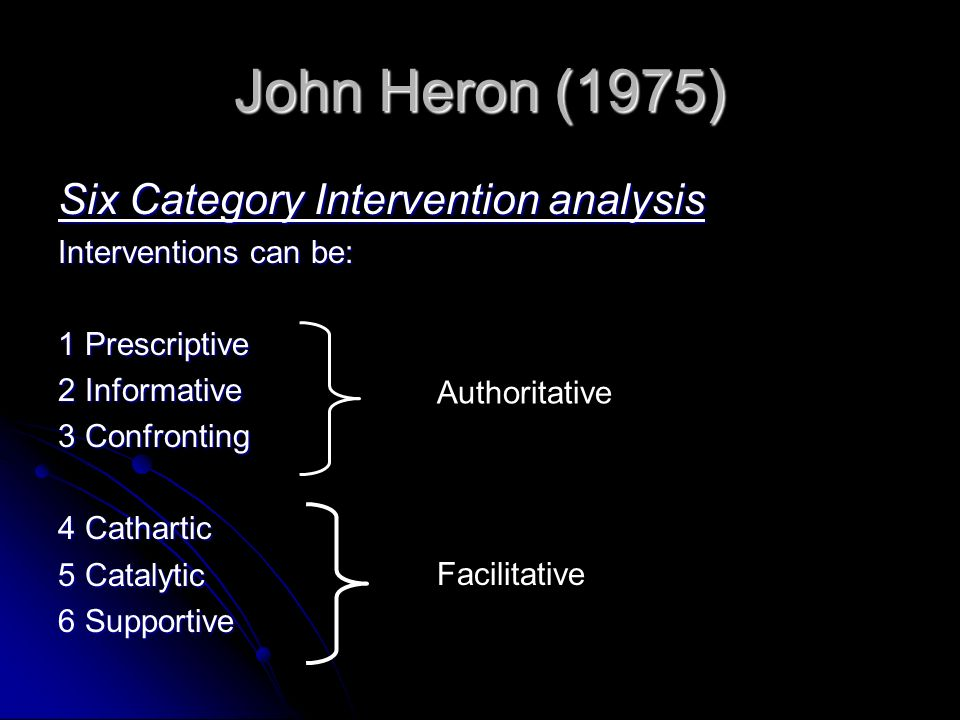 John Heron (1975) Six Category Intervention analysis