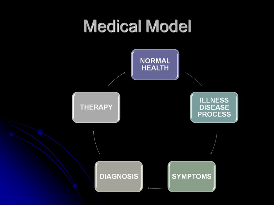 Medical Model Lets apply the Medical Model to how we study medicine