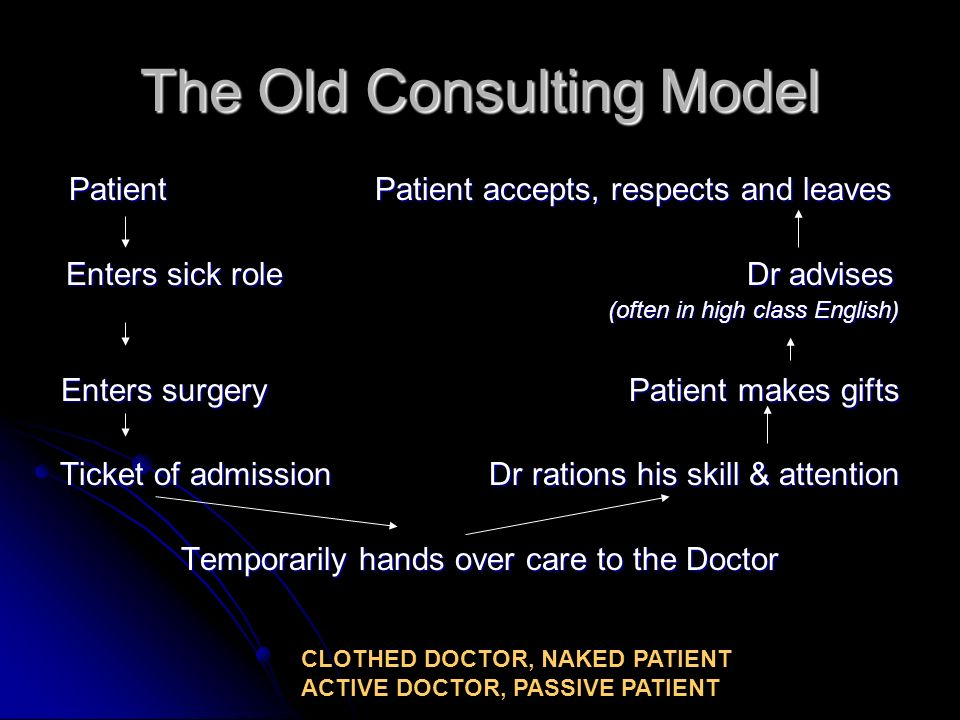 The Old Consulting Model