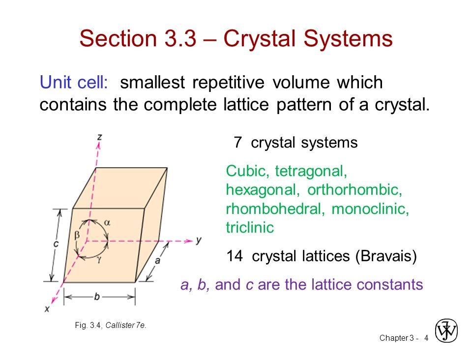 Structures Of Metals And Ceramics Ppt Chapter 3