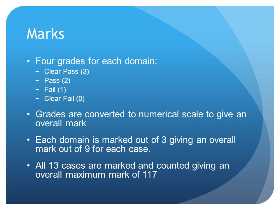 Marks Four grades for each domain: