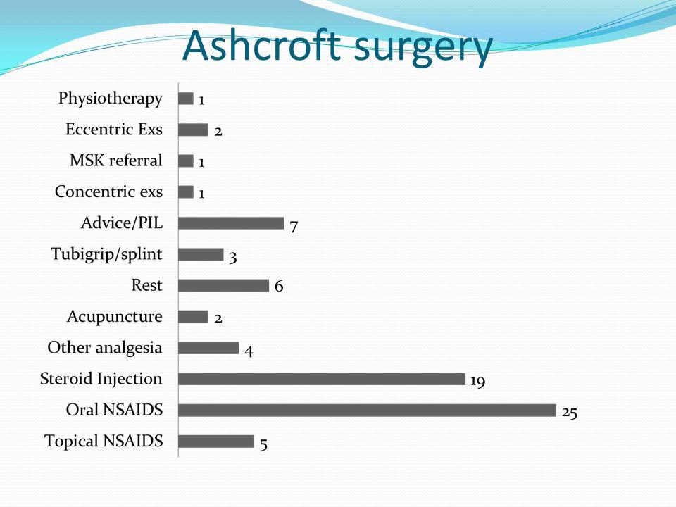 Ashcroft surgery