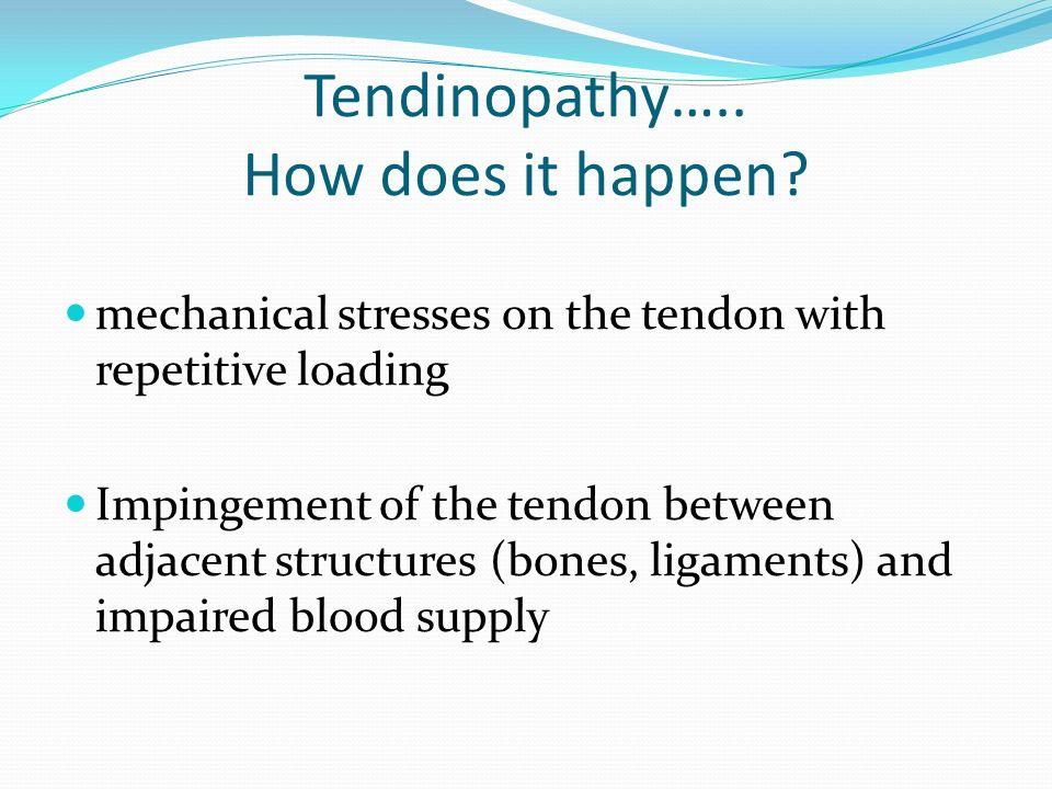 Tendinopathy….. How does it happen