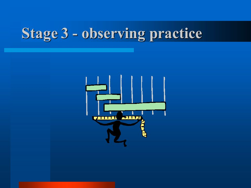 Stage 3 - observing practice