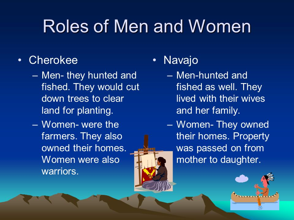 roles of men women and slaves Do men and women still view house roles the same way.