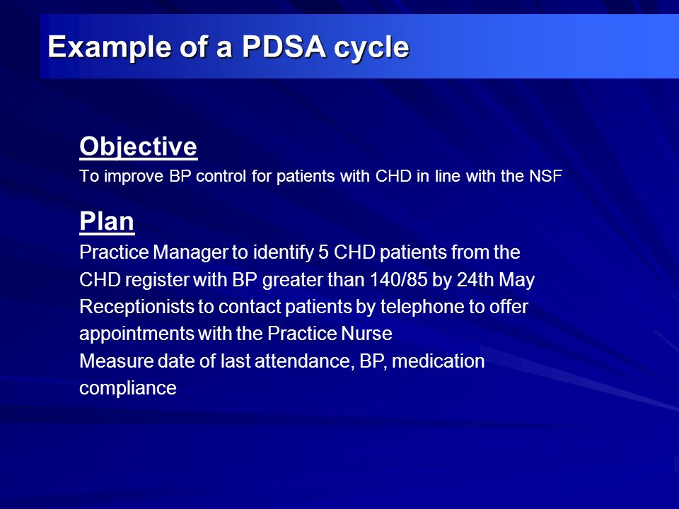 Example of a PDSA cycle Objective Plan