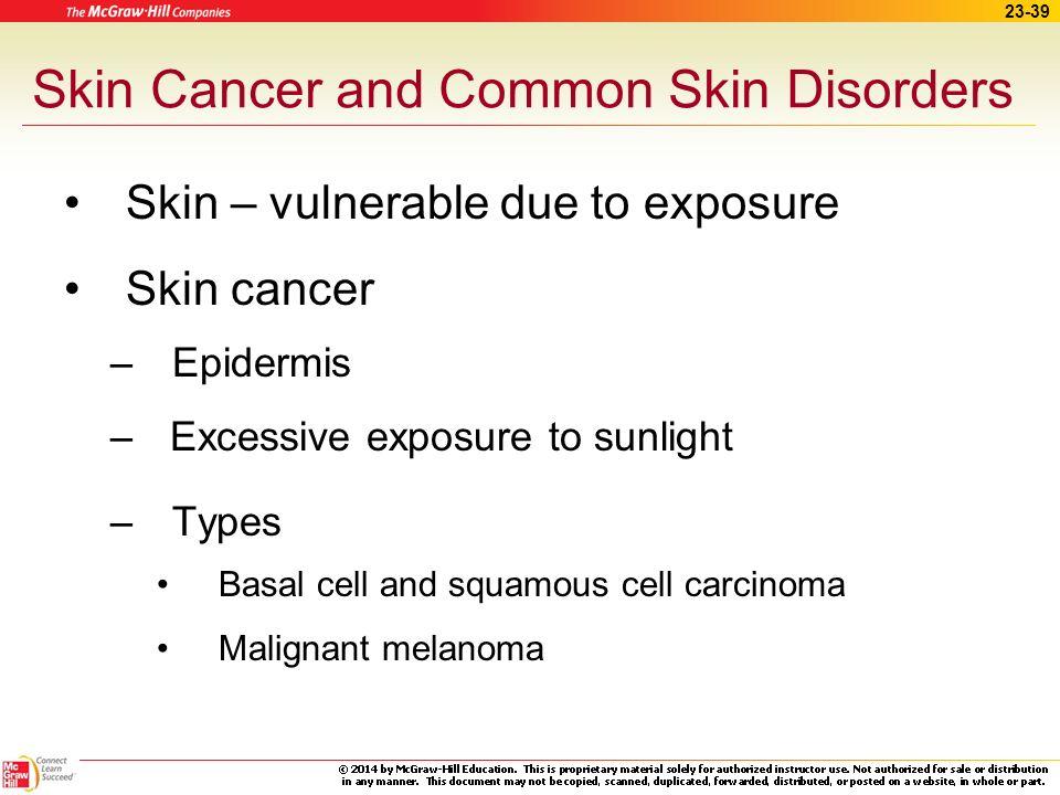 skin diseases and disorders pdf