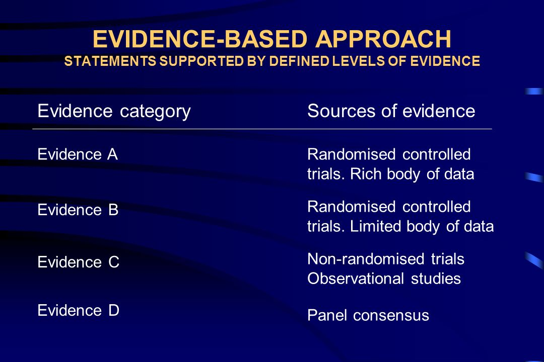 EVIDENCE-BASED APPROACH STATEMENTS SUPPORTED BY DEFINED LEVELS OF EVIDENCE