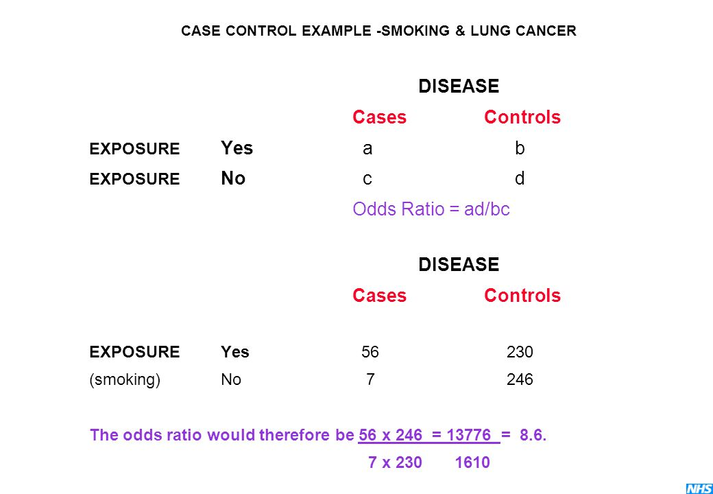 CASE CONTROL EXAMPLE -SMOKING & LUNG CANCER