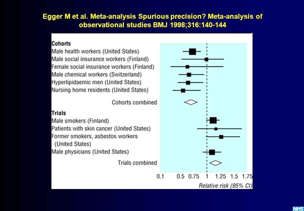 Egger M et al. Meta-analysis Spurious precision