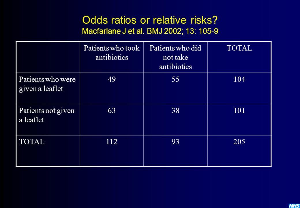 Odds ratios or relative risks Macfarlane J et al. BMJ 2002; 13: 105-9