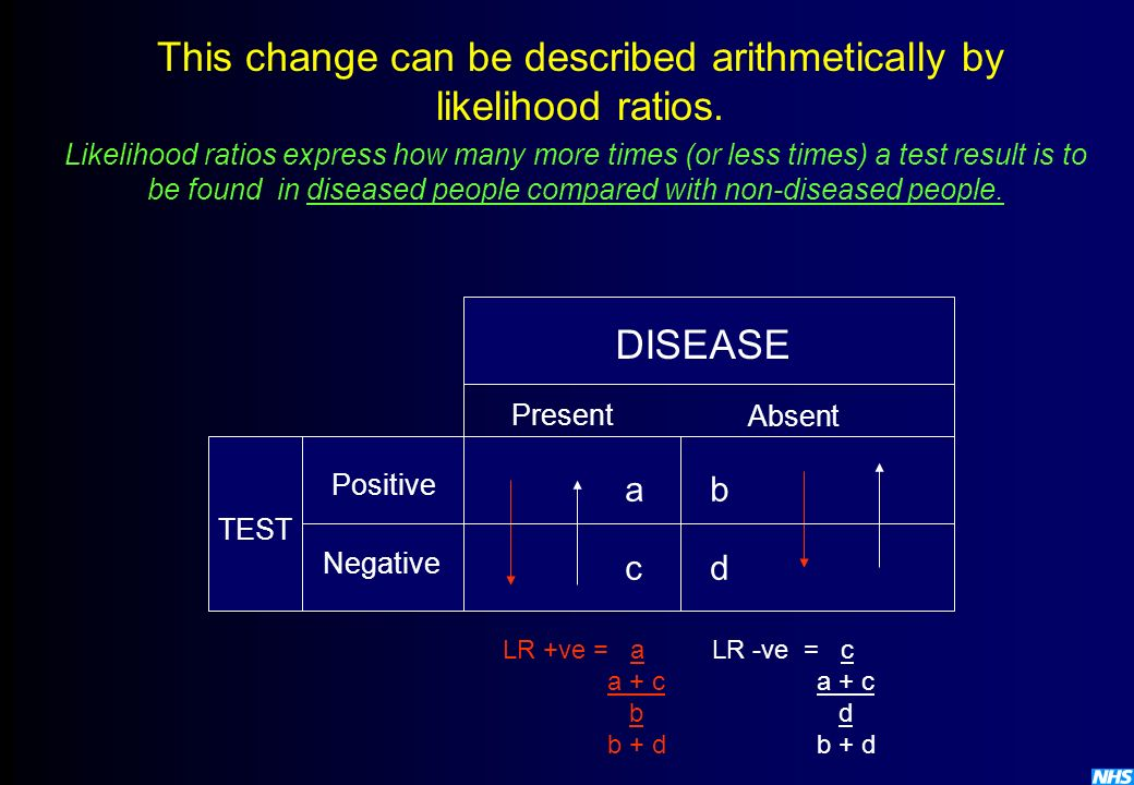 This change can be described arithmetically by likelihood ratios.