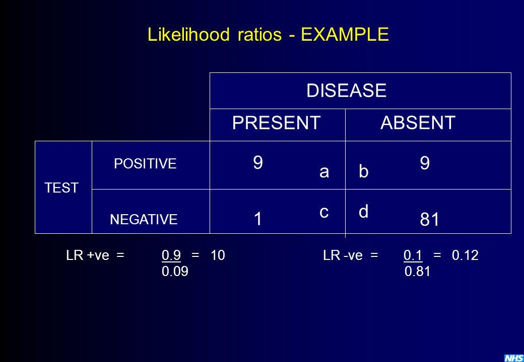 Likelihood ratios - EXAMPLE