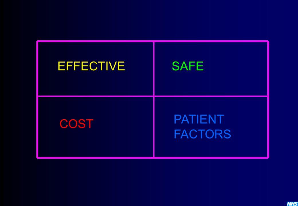 EFFECTIVE SAFE PATIENT FACTORS COST