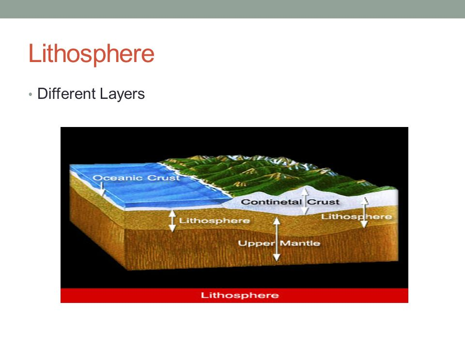 Lithosphere Different Layers