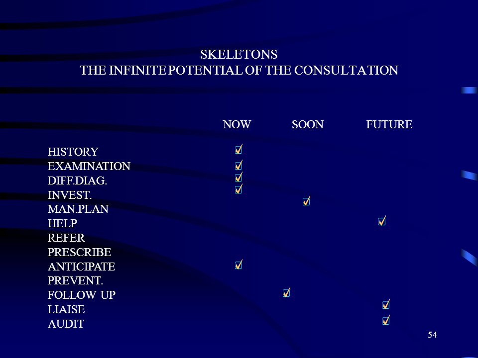 SKELETONS THE INFINITE POTENTIAL OF THE CONSULTATION