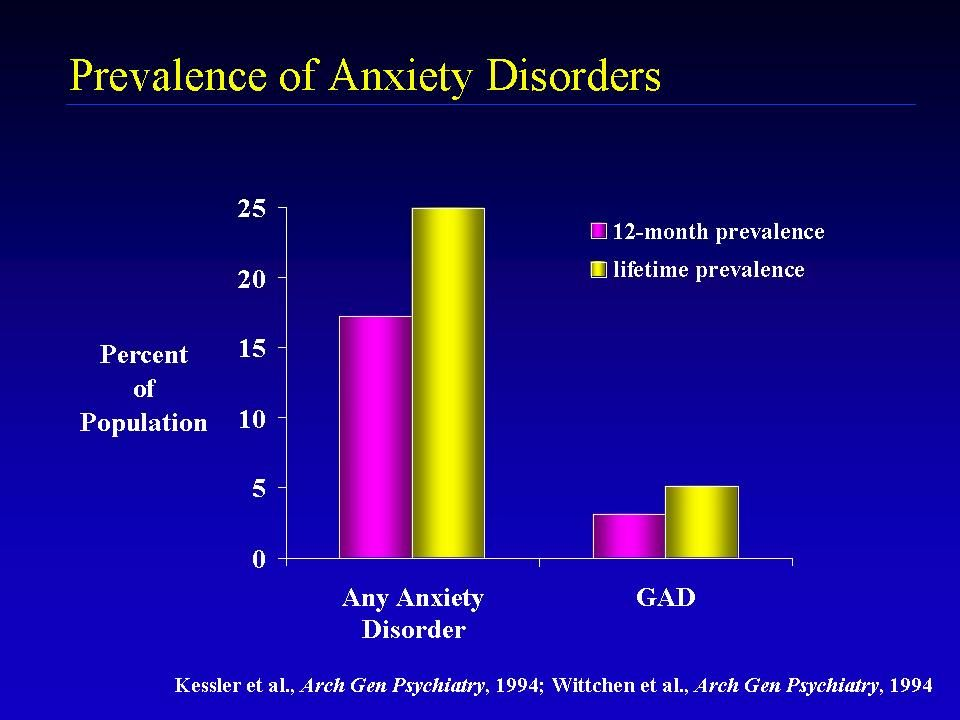 Generalized anxiety disorder - Wikipedia