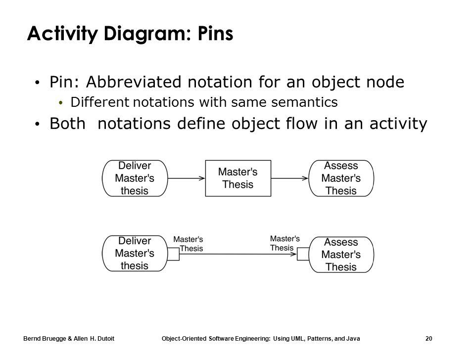 pc fan diagram air flow chapter 2, modeling with uml, part 3 uml 2 hightlights ...