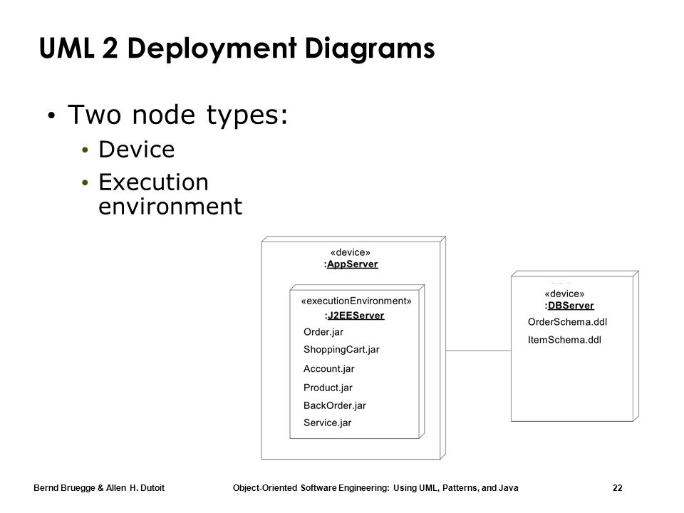 Chapter 2 modeling with uml part 3 uml 2 hightlights ppt video uml 2 deployment diagrams ccuart Images