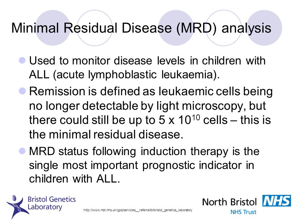 Minimal Residual Disease (MRD) analysis