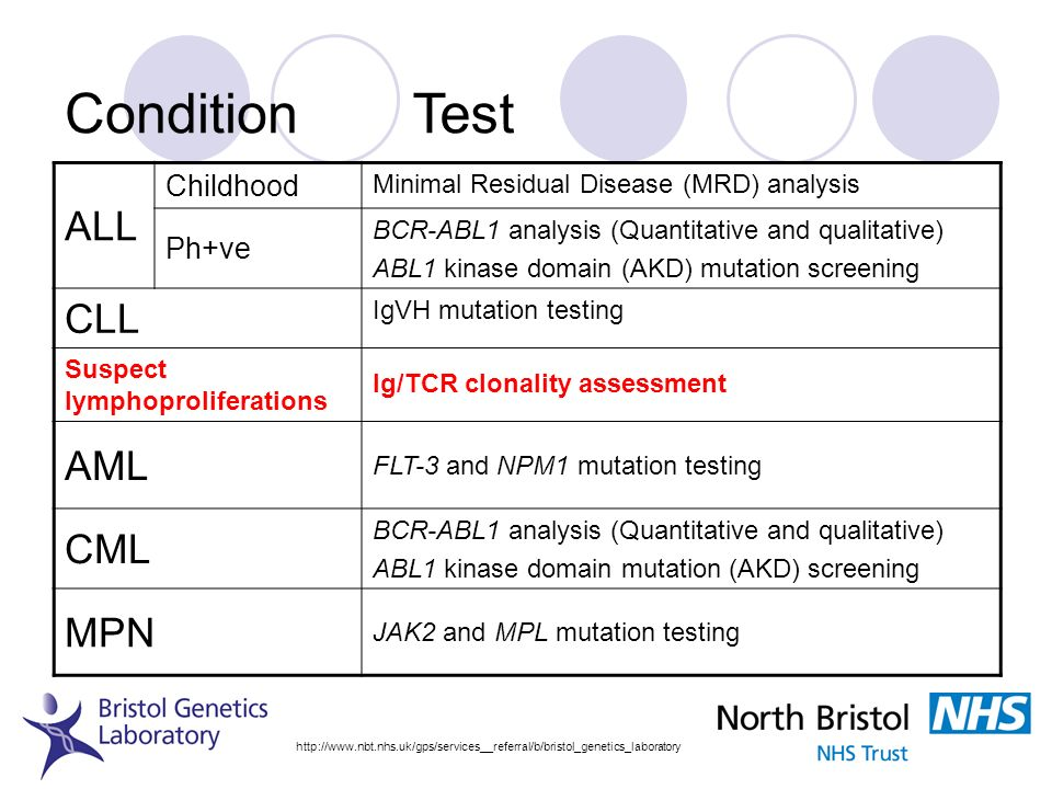 Condition Test ALL CLL AML CML MPN Childhood Ph+ve
