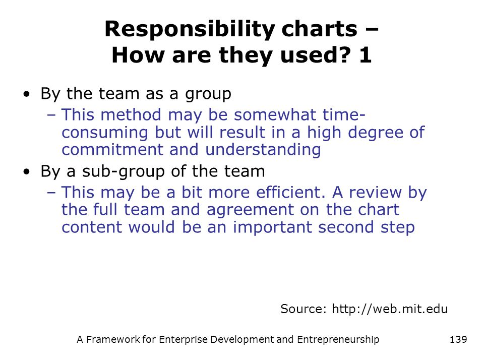 Responsibility charts – How are they used 1