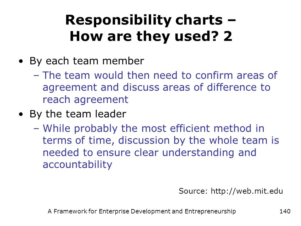 Responsibility charts – How are they used 2