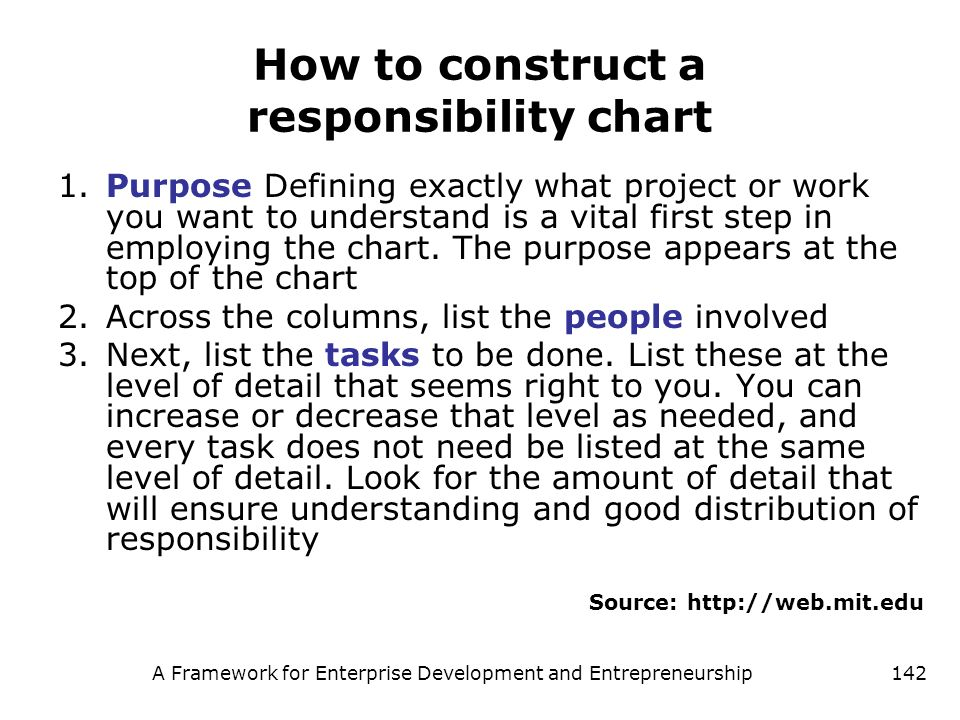 How to construct a responsibility chart