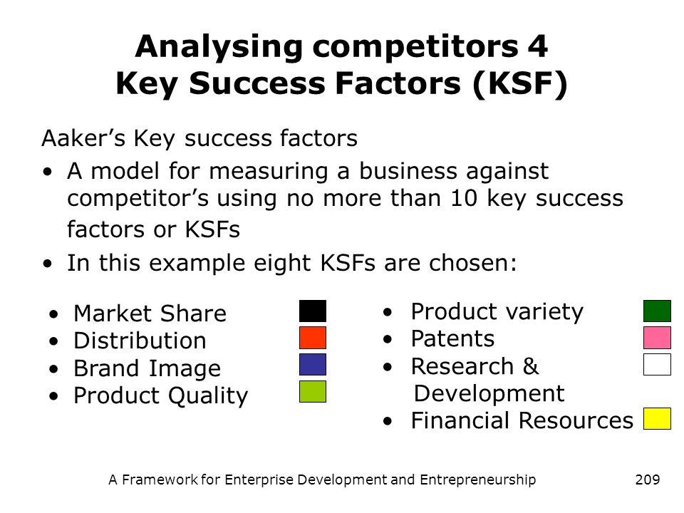 Analysing competitors 4 Key Success Factors (KSF)