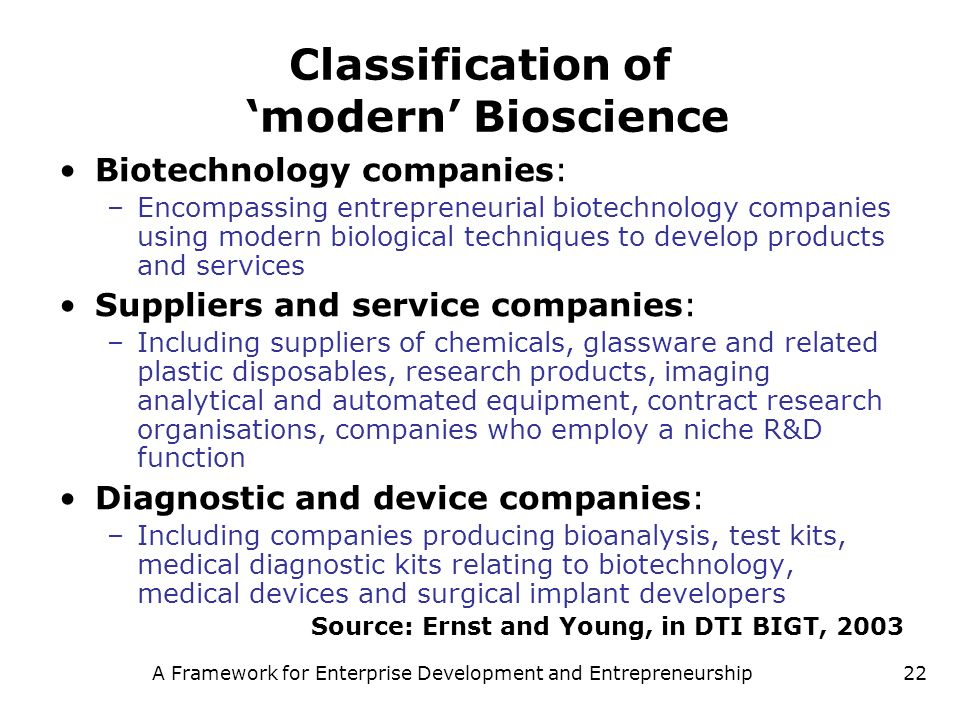Classification of 'modern' Bioscience