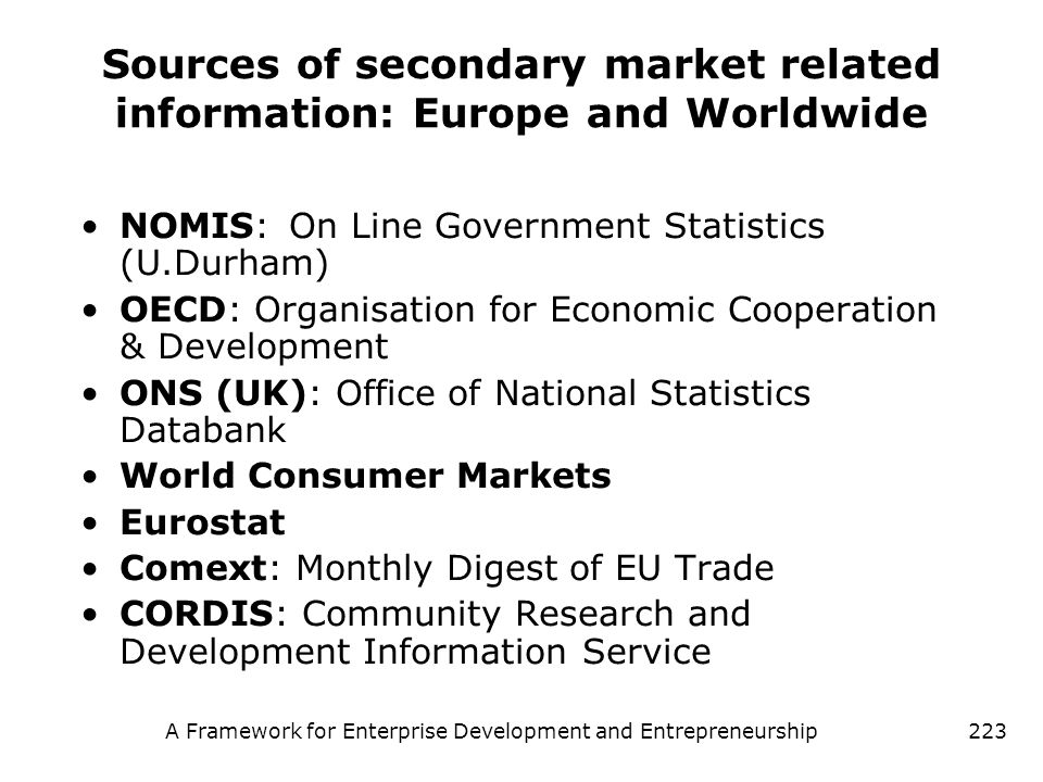 Sources of secondary market related information: Europe and Worldwide