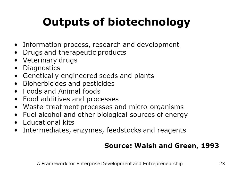 Outputs of biotechnology