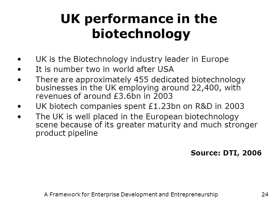 UK performance in the biotechnology