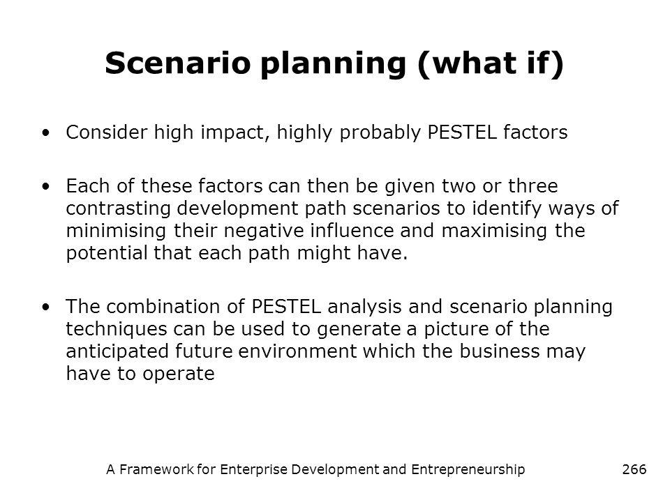 Scenario planning (what if)