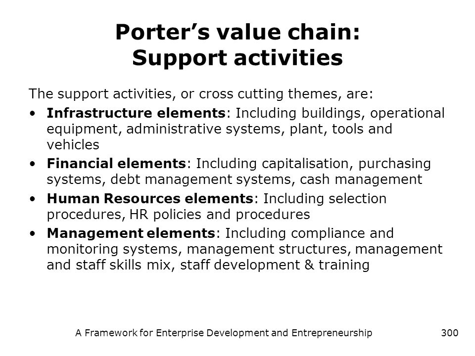 Porter's value chain: Support activities