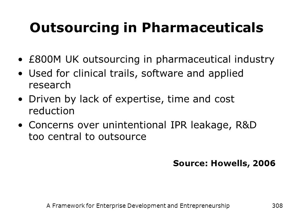 Outsourcing in Pharmaceuticals