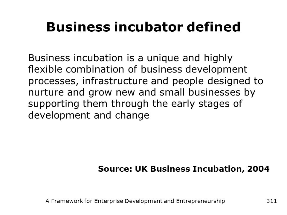 Business incubator defined