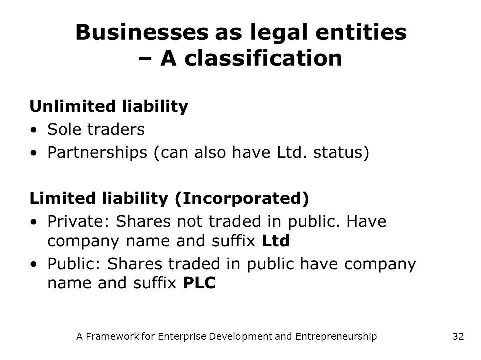 Businesses as legal entities – A classification