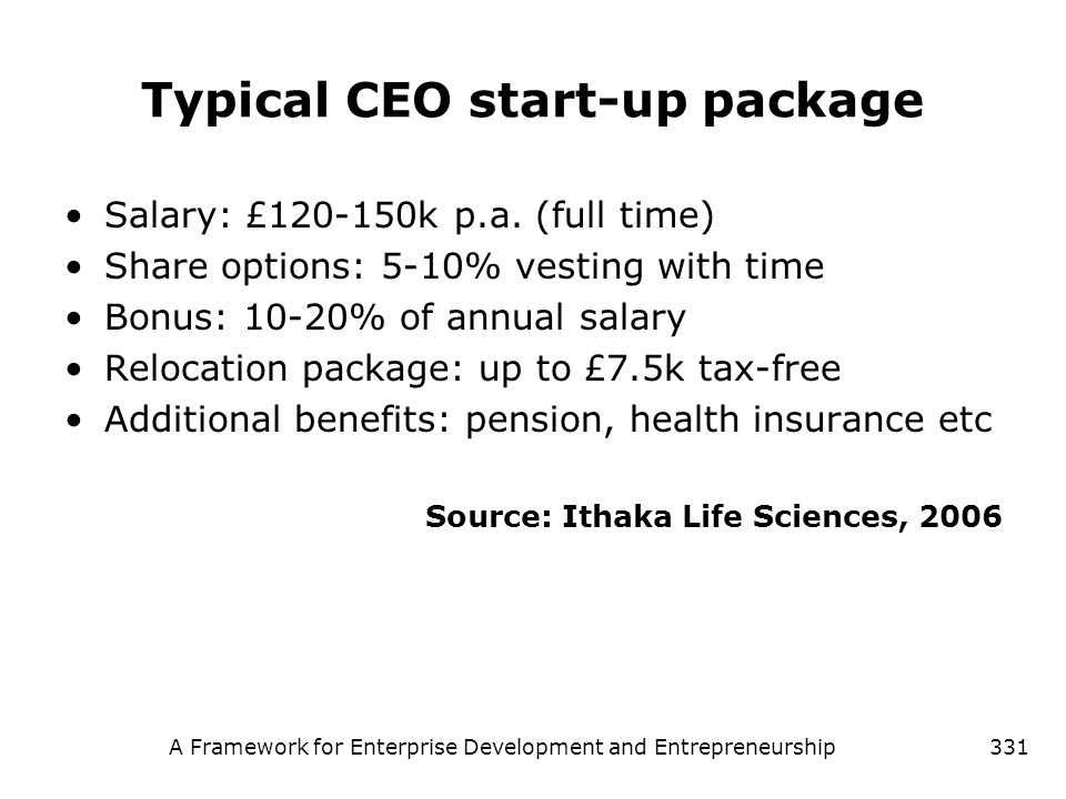 Typical CEO start-up package