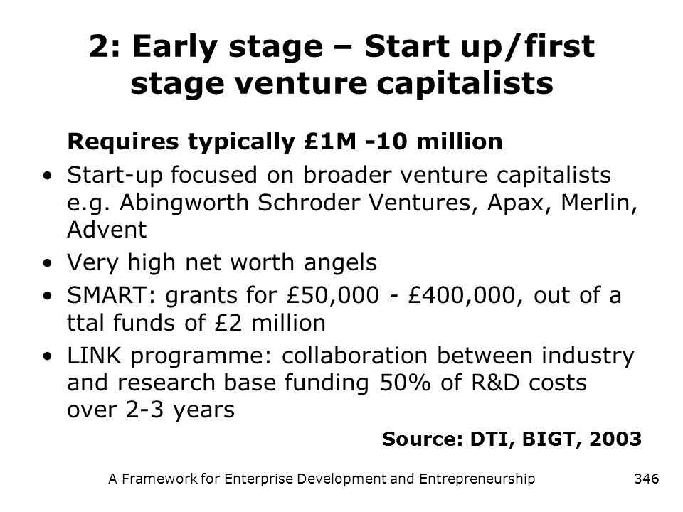 2: Early stage – Start up/first stage venture capitalists