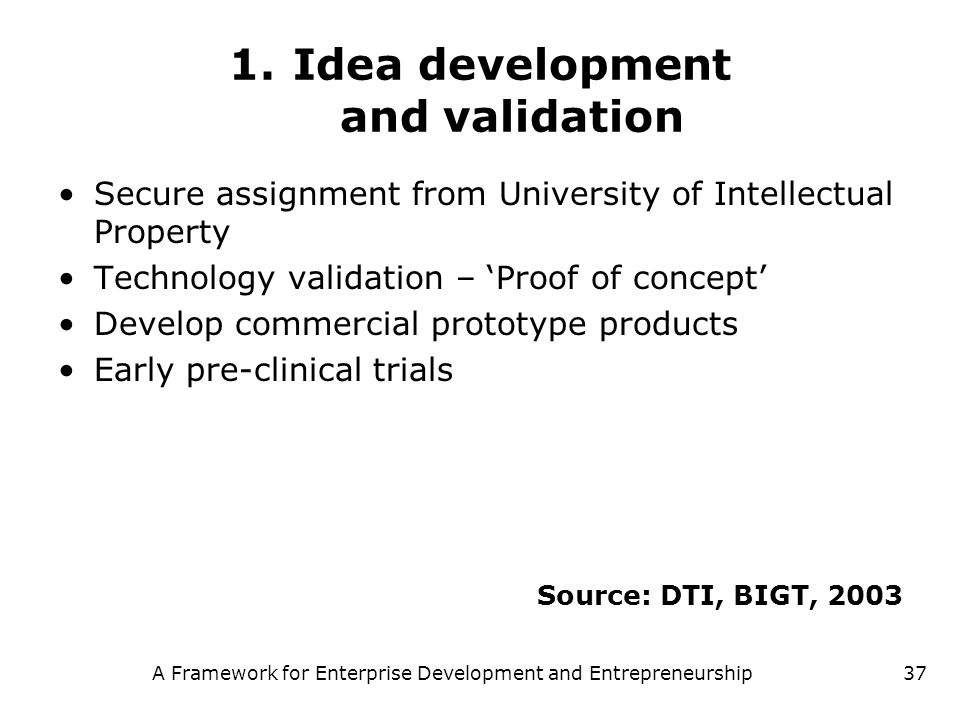 Idea development and validation