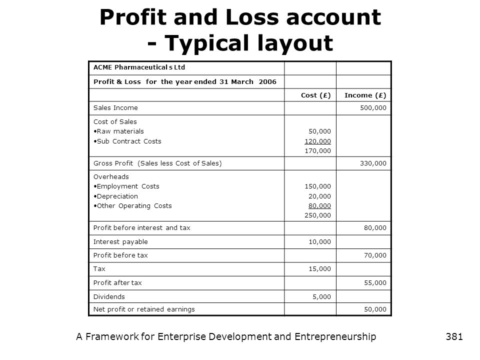 Profit and Loss account - Typical layout