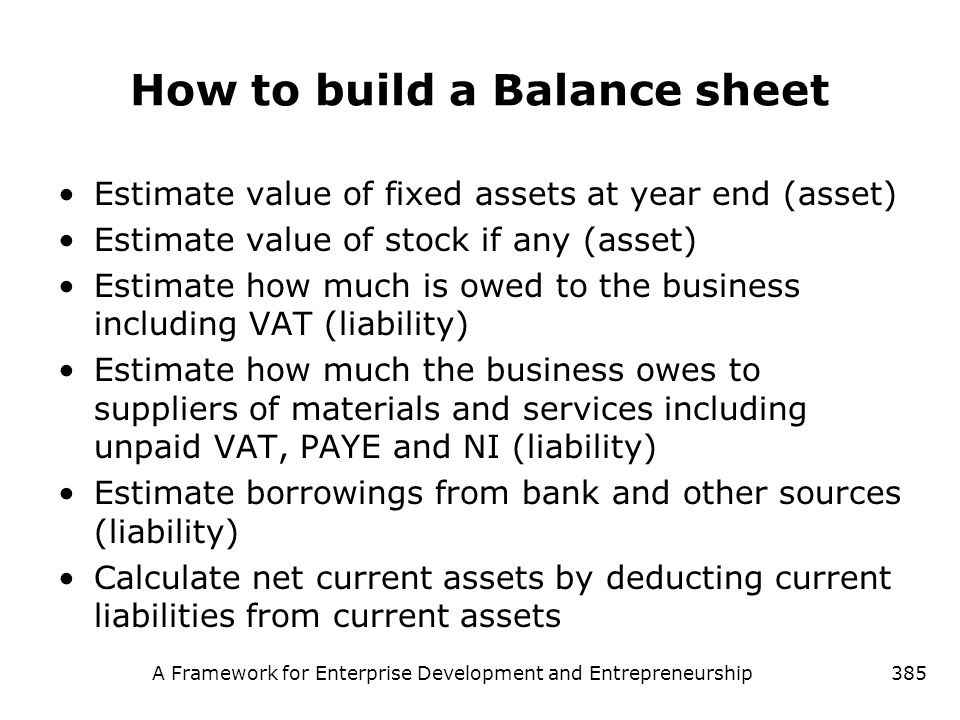 How to build a Balance sheet