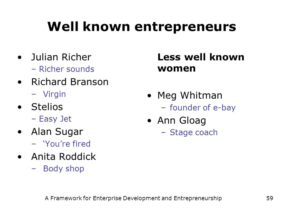 Well known entrepreneurs