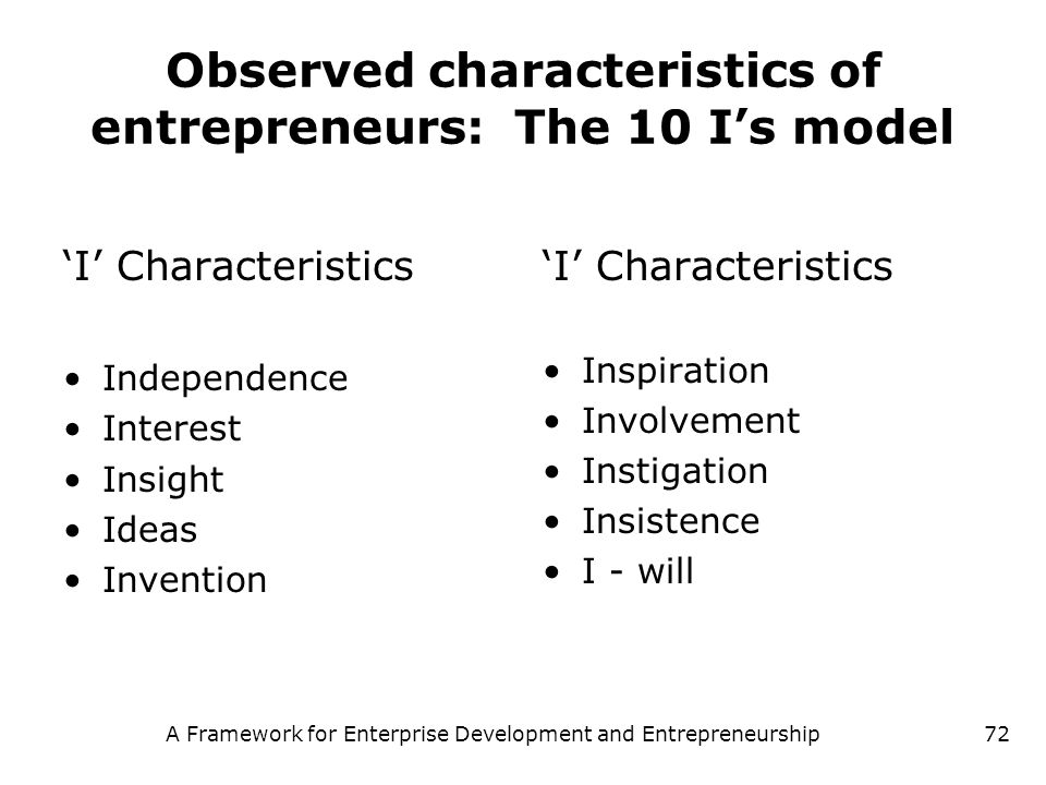 Observed characteristics of entrepreneurs: The 10 I's model
