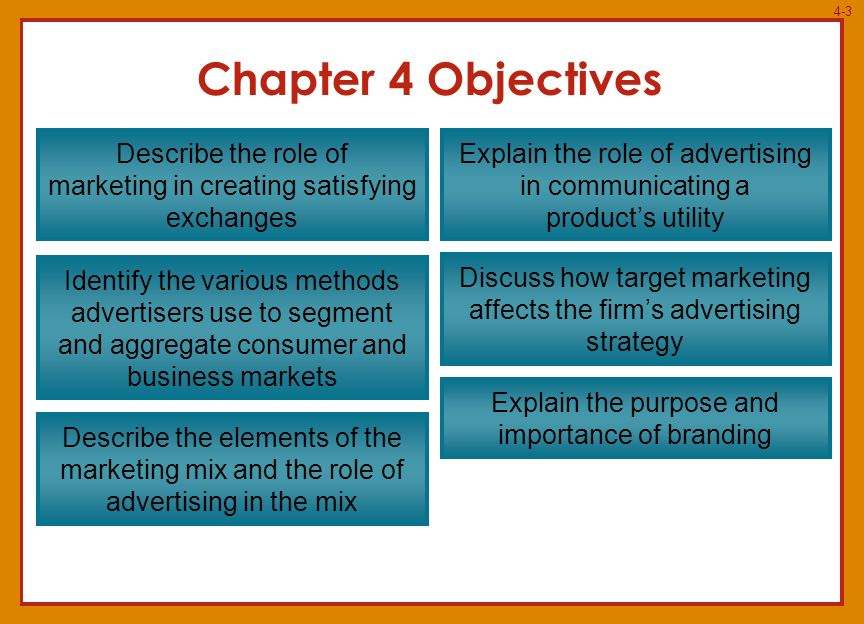 objectives and role of advertising in Marketing goals can also be quantitative translations that fit with your company's financial objectives, stated in marketing terms such as to increase: sales dollars units sold.