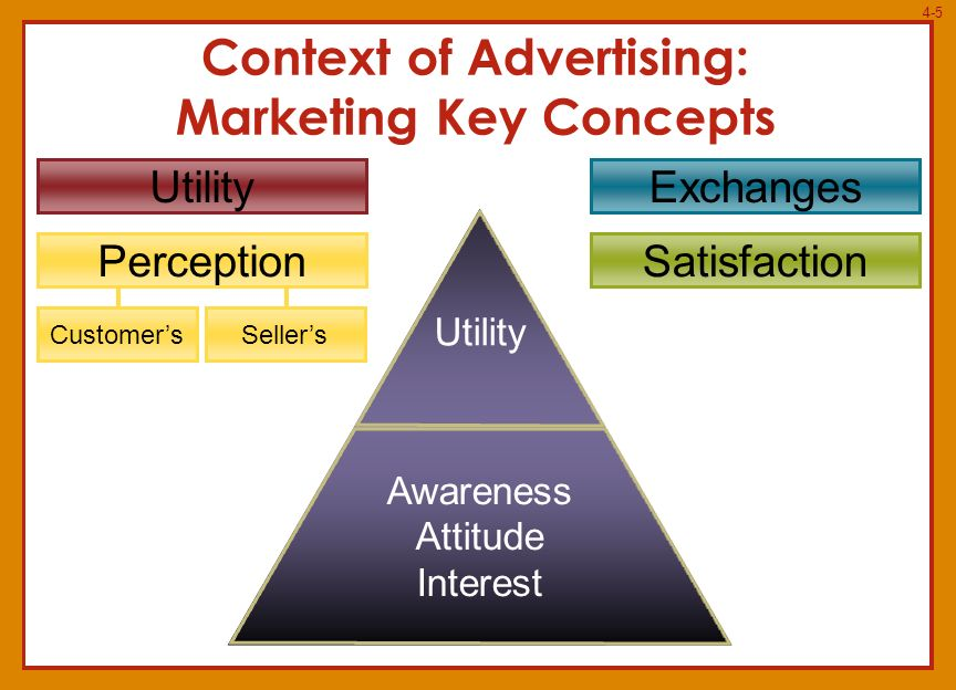 identify three key characteristics of the marketing concpet essay Fisk et al (2000) suggest that maybe it is time to abandon the field of services marketing and integrate it with general marketing however, the four characteristics of services are still applicable to some service categories and situations.