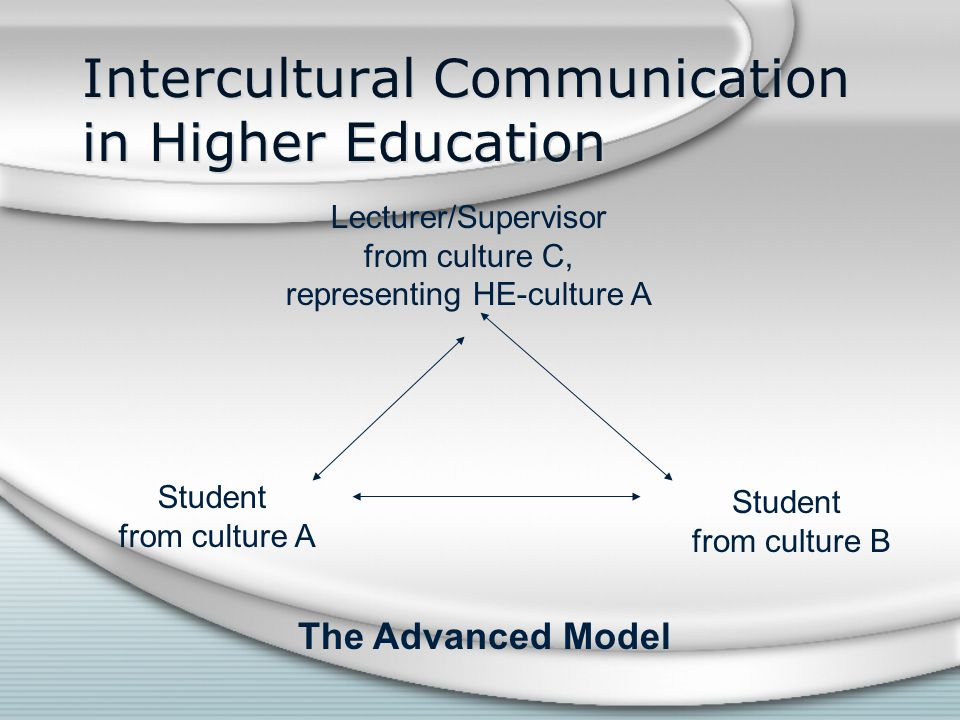 Intercultural Communication in Higher Education