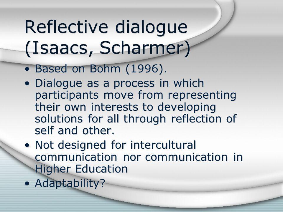 Reflective dialogue (Isaacs, Scharmer)