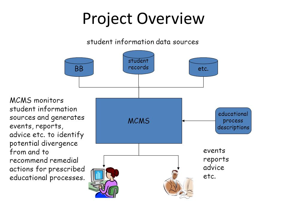 Project Overview BB etc. MCMS student information data sources events